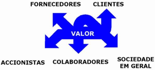 poI_valor2